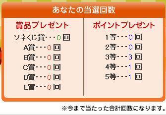2009.1.21当選回数.JPG