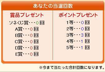2009.1.28当選回数.JPG